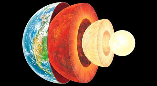 Earth like an onion layers