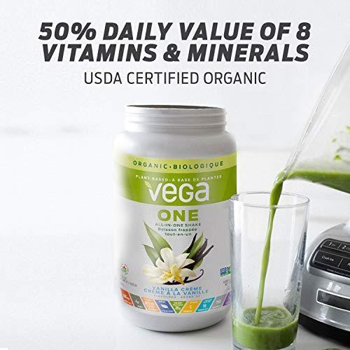 veganitu